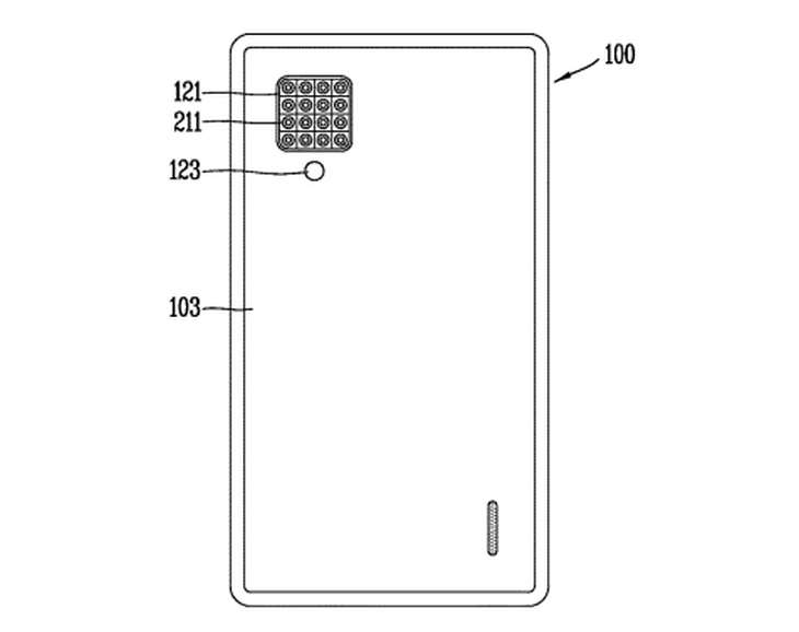 LG has a new patent for mobile phone with 16 rear view cameras