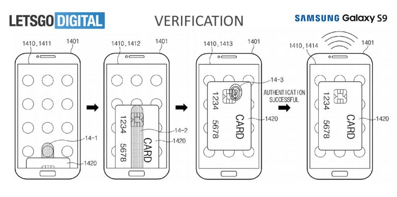 Samsung patents a revolutionary fingerprint reader under the screen just in time for the Galaxy S9