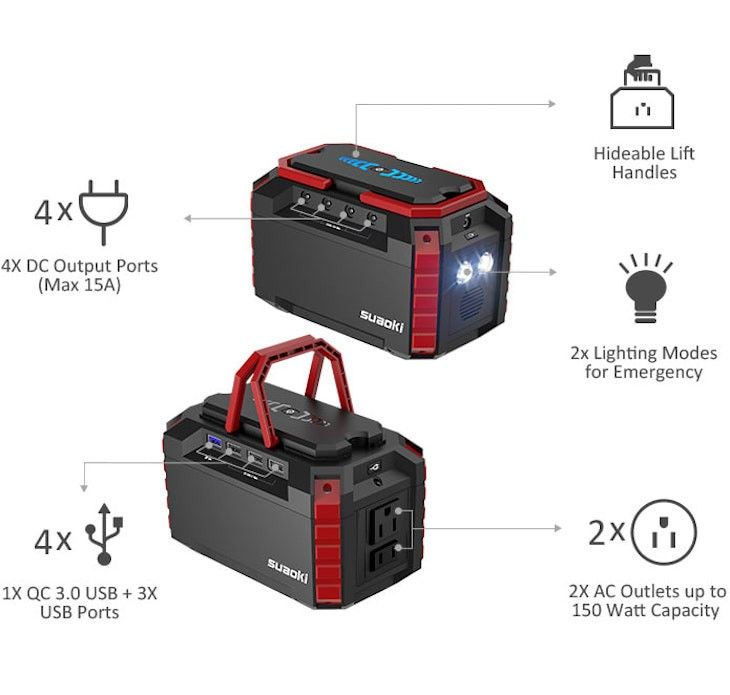 S270, a portable charging station with a built-in solar generator