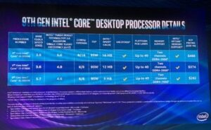 Intel officially unveiled Core i9 9900K, Core i7 9700K and