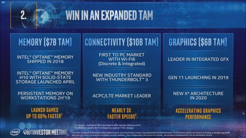 Intel increases the production of low-end CPUs – OptoCrypto