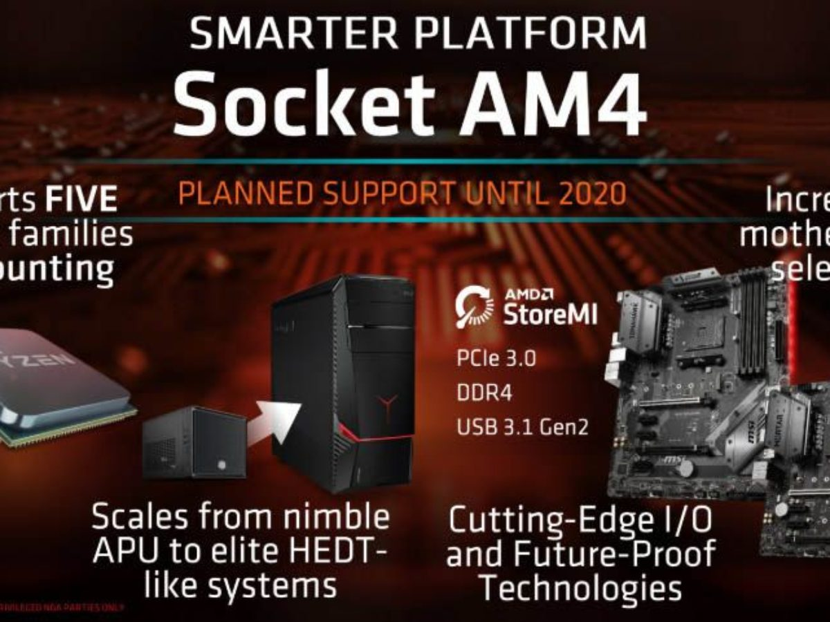Amd Ryzen 4000 And X670 Scheduled To Arrive At The End Of 2020 Optocrypto