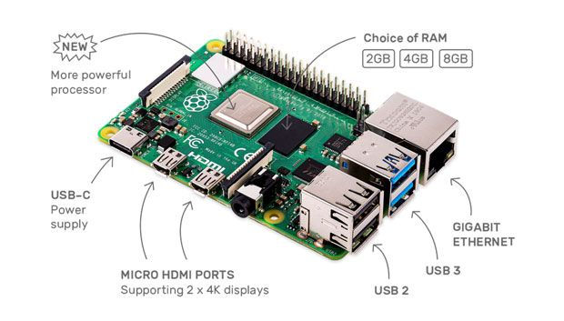 Raspberry Pi 4 with 8 GB RAM released for $75 with 64-bit operating system